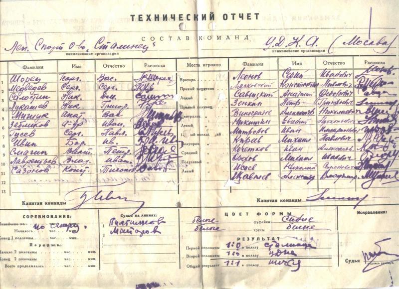 Сталинец (Ленинград) - ЦДКА (Москва) -:- 1:1. Нажмите, чтобы посмотреть истинный размер рисунка