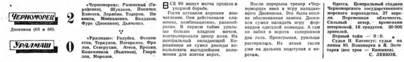 Черноморец (Одесса) - Уралмаш (Свердловск) 2:0. Нажмите, чтобы посмотреть истинный размер рисунка