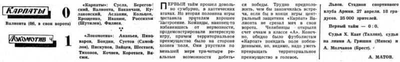 Карпаты (Львов) - Локомотив (Челябинск) 0:1. Нажмите, чтобы посмотреть истинный размер рисунка