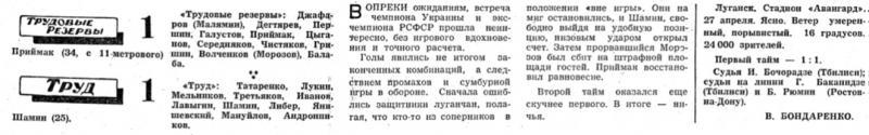 Трудовые резервы (Луганск) - Труд (Воронеж) 1:1. Нажмите, чтобы посмотреть истинный размер рисунка