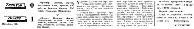 Трактор (Волгоград) - Волга (Горький) 0:1. Нажмите, чтобы посмотреть истинный размер рисунка