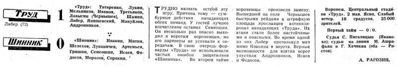 Труд (Воронеж) - Шинник (Ярославль) 1:0. Нажмите, чтобы посмотреть истинный размер рисунка