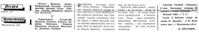 Волга (Горький) - Черноморец (Одесса) 1:1. Нажмите, чтобы посмотреть истинный размер рисунка