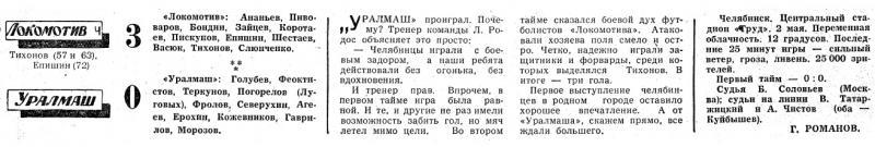 Локомотив (Челябинск) - Уралмаш (Свердловск) 3:0. Нажмите, чтобы посмотреть истинный размер рисунка