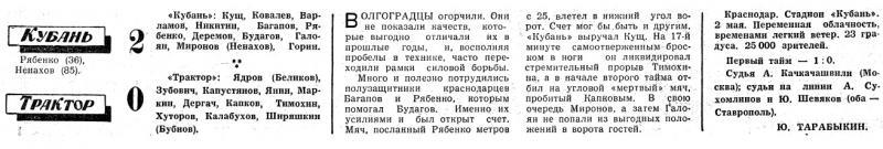 Кубань (Краснодар) - Трактор (Волгоград) 2:0. Нажмите, чтобы посмотреть истинный размер рисунка