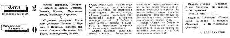Алга (Фрунзе) - Трудовые резервы (Луганск) 2:0. Нажмите, чтобы посмотреть истинный размер рисунка