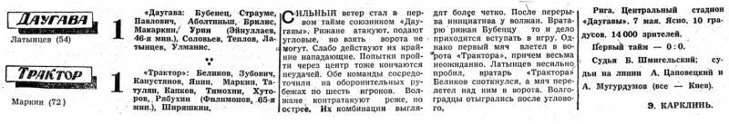 Даугава (Рига) - Трактор (Волгоград) 1:1. Нажмите, чтобы посмотреть истинный размер рисунка