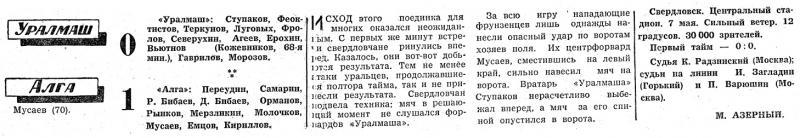 Уралмаш (Свердловск) - Алга (Фрунзе) 0:1. Нажмите, чтобы посмотреть истинный размер рисунка