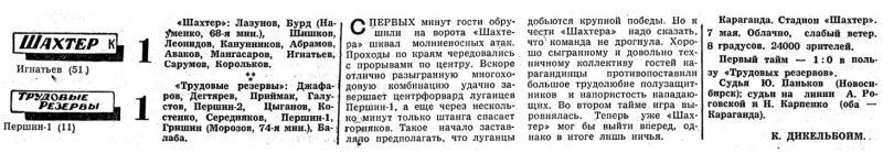 Шахтёр (Караганда) - Трудовые резервы (Луганск) 1:1. Нажмите, чтобы посмотреть истинный размер рисунка