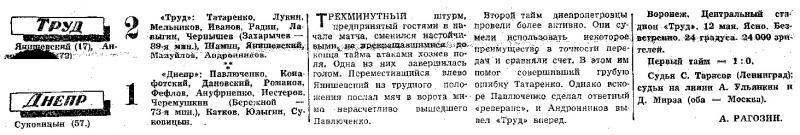 Труд (Воронеж) - Днепр (Днепропетровск) 2:1. Нажмите, чтобы посмотреть истинный размер рисунка