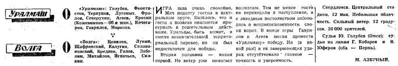 Уралмаш (Свердловск) - Волга (Горький) 0:0. Нажмите, чтобы посмотреть истинный размер рисунка