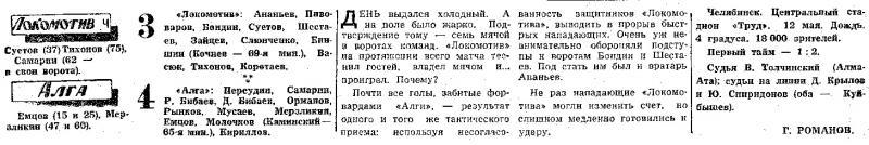 Локомотив (Челябинск) - Алга (Фрунзе) 3:4. Нажмите, чтобы посмотреть истинный размер рисунка