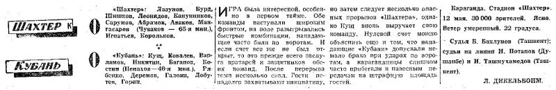 Шахтёр (Караганда) - Кубань (Краснодар) 0:0. Нажмите, чтобы посмотреть истинный размер рисунка