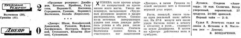 Трудовые резервы (Луганск) - Днепр (Днепропетровск) 2:0. Нажмите, чтобы посмотреть истинный размер рисунка