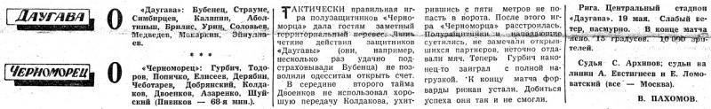 Даугава (Рига) - Черноморец (Одесса) 0:0. Нажмите, чтобы посмотреть истинный размер рисунка