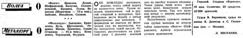Волга (Горький) - Металлург (Запорожье) 0:0. Нажмите, чтобы посмотреть истинный размер рисунка