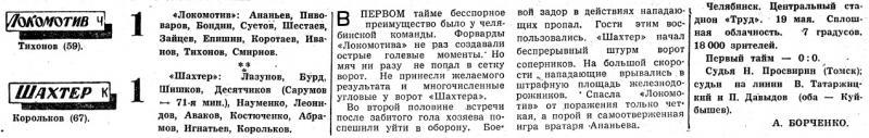 Локомотив (Челябинск) - Шахтёр (Караганда) 1:1. Нажмите, чтобы посмотреть истинный размер рисунка