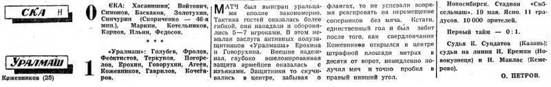 СКА (Новосибирск) - Уралмаш (Свердловск) 0:1. Нажмите, чтобы посмотреть истинный размер рисунка