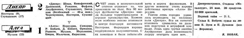 Днепр (Днепропетровск) - Алга (Фрунзе) 2:1. Нажмите, чтобы посмотреть истинный размер рисунка
