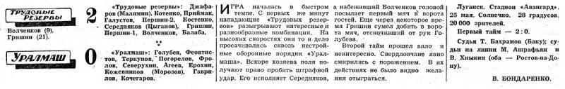Трудовые резервы (Луганск) - Уралмаш (Свердловск) 2:0. Нажмите, чтобы посмотреть истинный размер рисунка