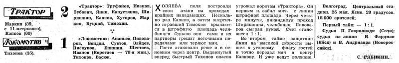 Трактор (Волгоград) - Локомотив (Челябинск) 2:1. Нажмите, чтобы посмотреть истинный размер рисунка
