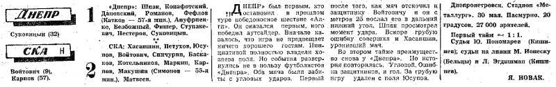 Днепр (Днепропетровск) - СКА (Новосибирск) 1:2. Нажмите, чтобы посмотреть истинный размер рисунка
