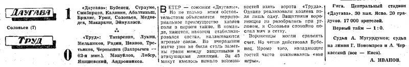 Даугава (Рига) - Труд (Воронеж) 1:0. Нажмите, чтобы посмотреть истинный размер рисунка
