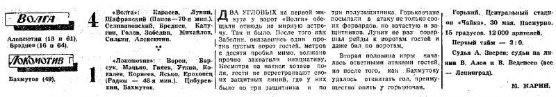 Волга (Горький) - Локомотив (Гомель) 4:1. Нажмите, чтобы посмотреть истинный размер рисунка