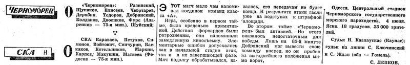 Черноморец (Одесса) - СКА (Новосибирск) 0:0. Нажмите, чтобы посмотреть истинный размер рисунка