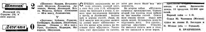 Шинник (Ярославль) - Даугава (Рига) 2:0. Нажмите, чтобы посмотреть истинный размер рисунка