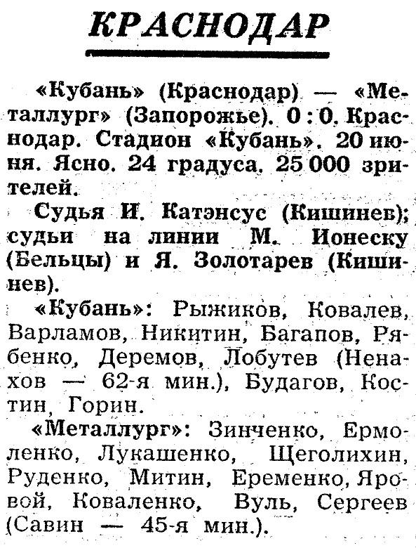 Кубань (Краснодар) - Металлург (Запорожье) 0:0