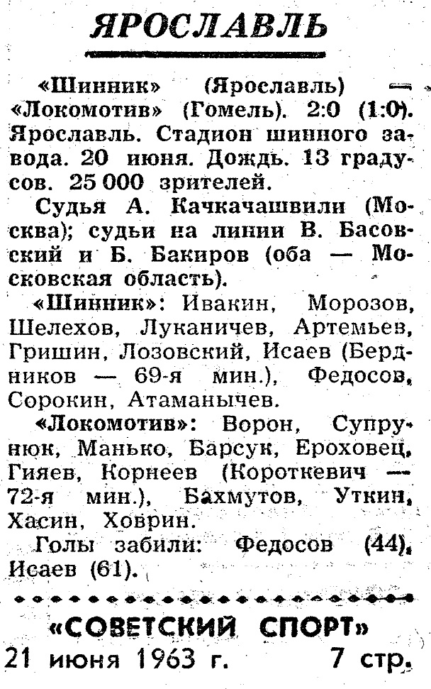 Шинник (Ярославль) - Локомотив (Гомель) 2:0