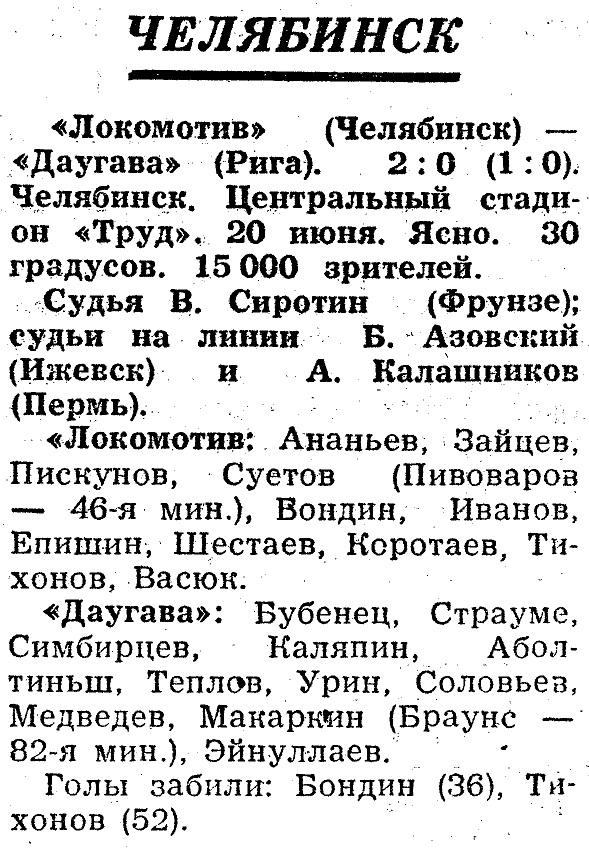 Локомотив (Челябинск) - Даугава (Рига) 2:0