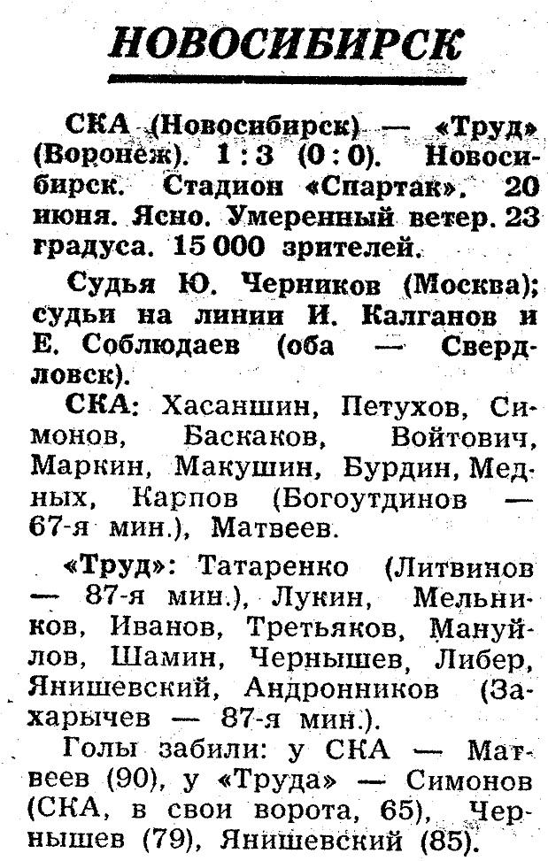 СКА (Новосибирск) - Труд (Воронеж) 1:3