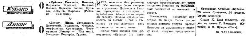 Кубань (Краснодар) - Днепр (Днепропетровск) 0:0. Нажмите, чтобы посмотреть истинный размер рисунка
