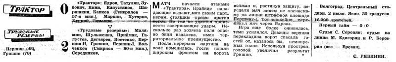 Трактор (Волгоград) - Трудовые резервы (Луганск) 0:2. Нажмите, чтобы посмотреть истинный размер рисунка