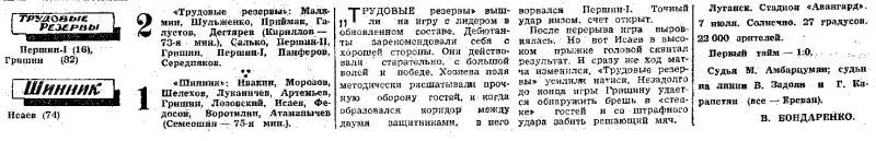 Трудовые резервы (Луганск) - Шинник (Ярославль) 2:1. Нажмите, чтобы посмотреть истинный размер рисунка