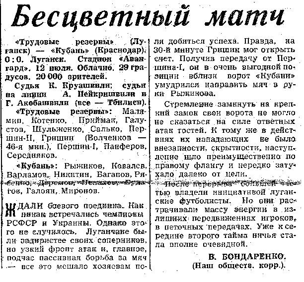 Трудовые резервы (Луганск) - Кубань (Краснодар) 0:0