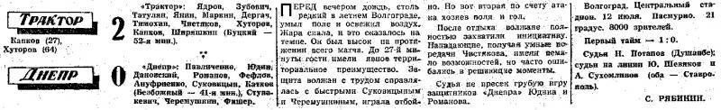 Трактор (Волгоград) - Днепр (Днепропетровск) 2:0. Нажмите, чтобы посмотреть истинный размер рисунка