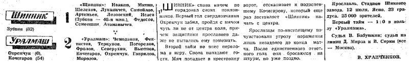 Шинник (Ярославль) - Уралмаш (Свердловск) 1:2. Нажмите, чтобы посмотреть истинный размер рисунка