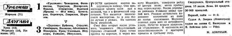 Уралмаш (Свердловск) - Даугава (Рига) 1:3. Нажмите, чтобы посмотреть истинный размер рисунка