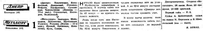 Днепр (Днепропетровск) - Металлург (Запорожье) 1:1. Нажмите, чтобы посмотреть истинный размер рисунка