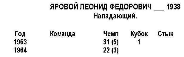 СКА (Новосибирск) - Металлург (Запорожье) 0:2