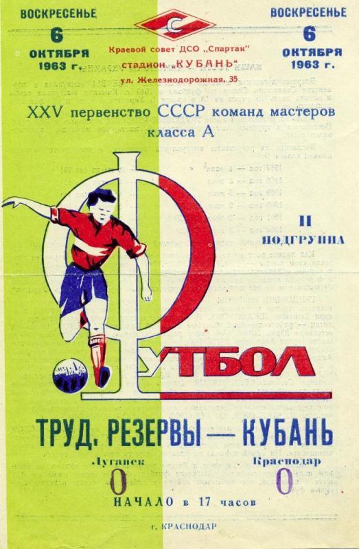 Кубань (Краснодар) - Трудовые резервы (Луганск) 0:0