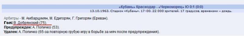 Кубань (Краснодар) - Черноморец (Одесса) 0:1. Нажмите, чтобы посмотреть истинный размер рисунка