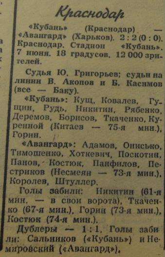 Кубань (Краснодар) - Авангард (Харьков) 2:2
