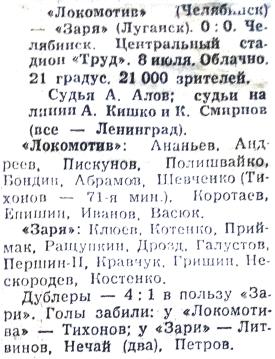 Локомотив (Челябинск) - Заря (Луганск) 0:0