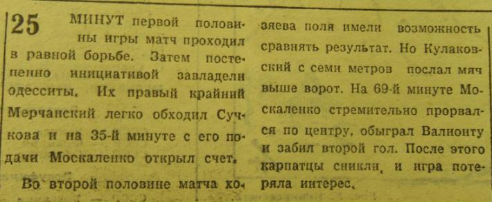 Карпаты (Львов) - Черноморец (Одесса) 0:2