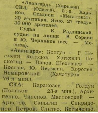Авангард (Харьков) - СКА (Одесса) 0:0