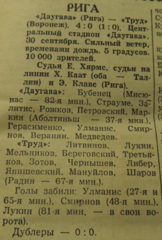Даугава (Рига) - Труд (Воронеж) 4:0